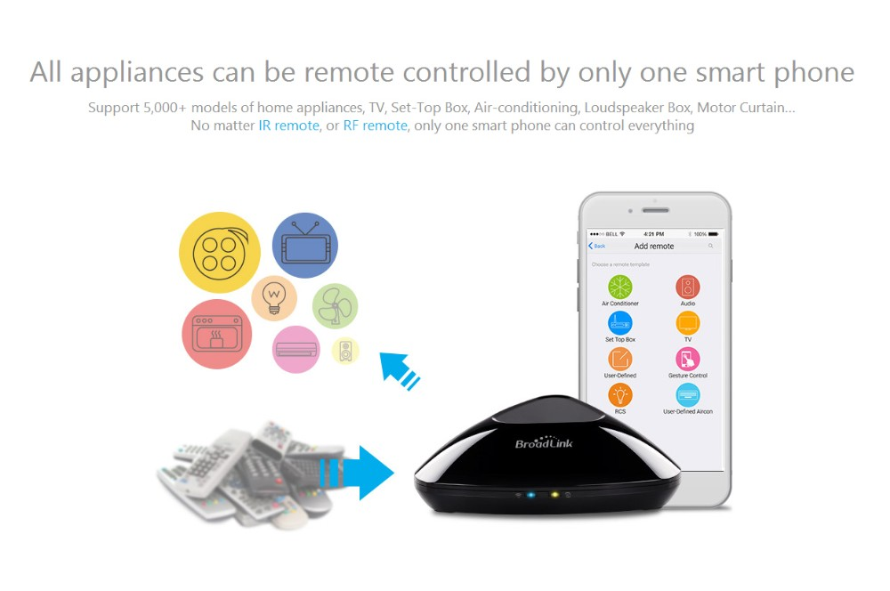 Broadlink RM3 RM Pro/RM mini3 Automatyki Inteligentnego Domu Uniwersalny Inteligentny Pilot WIFI + IR + RF Przełącznik dla iOS Android 14