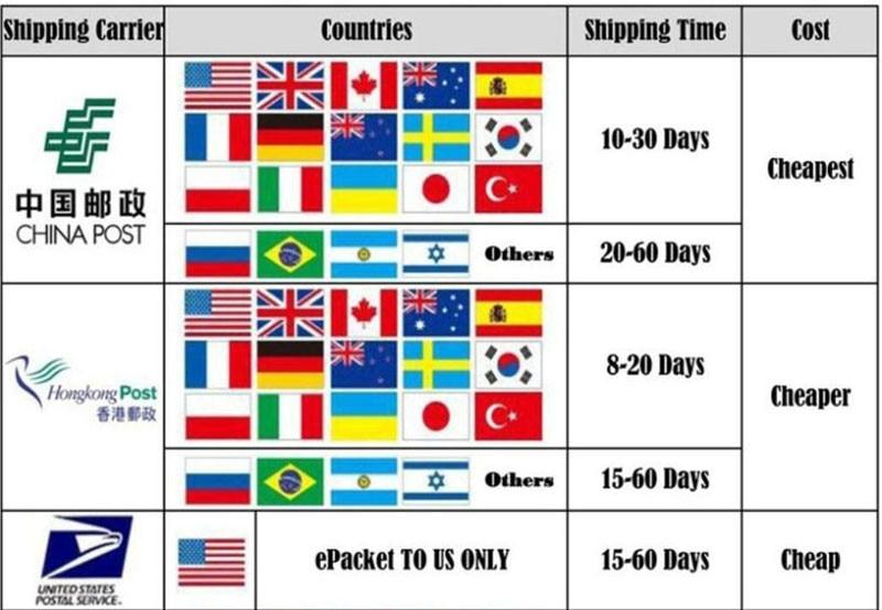 9 H Pełna Pokrywa Szkło Hartowane Dla Xiaomi Redmi 3 3 S 3X4 4A Pro Uwaga 4 Uwaga 3 2 Mi4 Mi5 Mi5S Mi6 Screen Protector Hartowane Film 19
