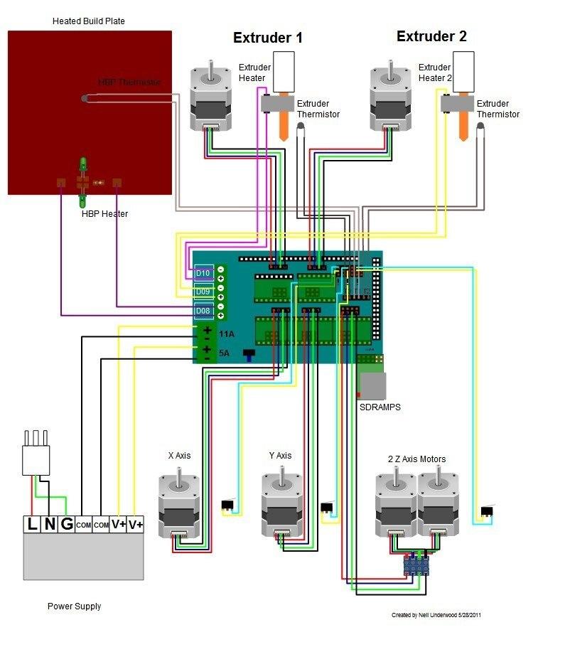 Control a Stepper Motor using an Arduino, a Joystick