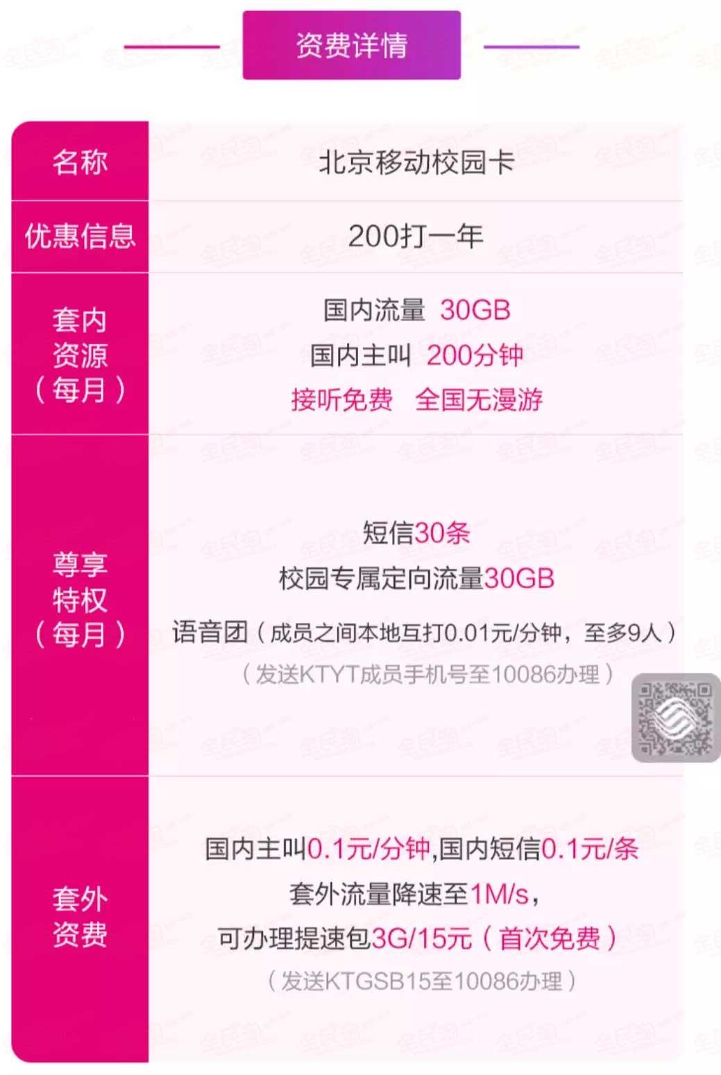 北京移动校园卡即将取消不限量套餐!本月28日取消不限量套餐,28号之前下单不受影响!